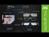 Google Smart Glasses: New Technology 2014
