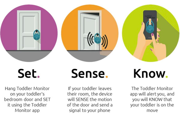 How To Use Decco The Toddler Monitor