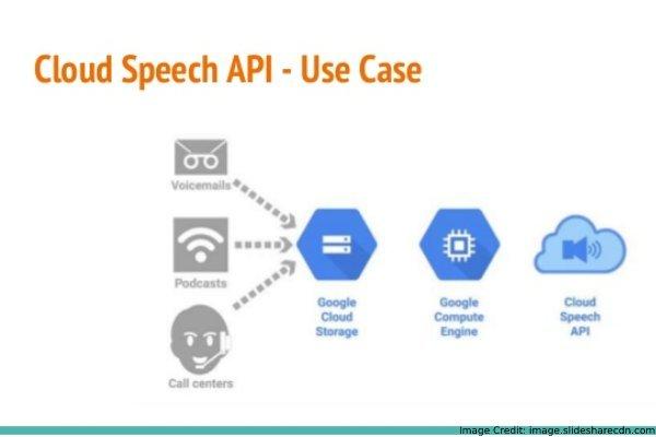 the cloud speech ipa