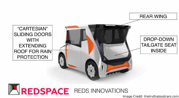 Features of redspace car